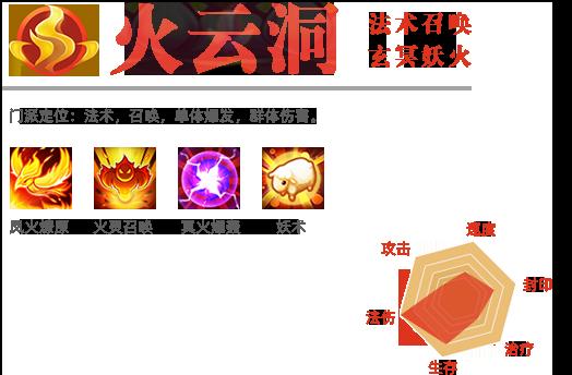 火云洞 法术召唤 玄冥妖火